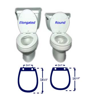 The Best 100+ Small Round Toilet Seat Image Collections (nickbarron ...