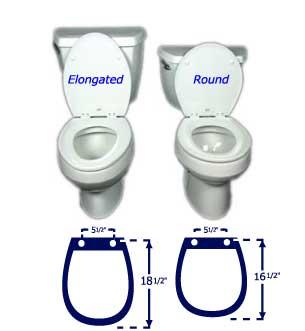 Phenomenal Law Supply Toilet Seats Dailytribune Chair Design For Home Dailytribuneorg